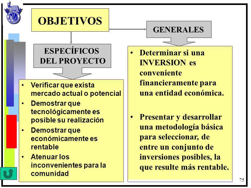 OBJETIVOS GENERALES ESPECÍFICOS