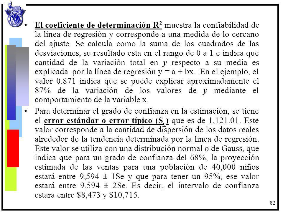 El coeficiente de determinación R2 muestra la confiabilidad de la línea de regresión y corresponde a una medida de lo cercano del ajuste. Se calcula como la suma de los cuadrados de las desviaciones, su resultado esta en el rango de 0 a 1 e indica qué cantidad de la variación total en y respecto a su media es explicada por la línea de regresión y = a + bx. En el ejemplo, el valor 0.871 indica que se puede explicar aproximadamente el 87% de la variación de los valores de y mediante el comportamiento de la variable x.