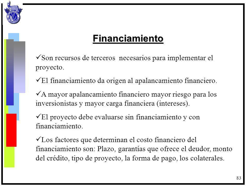 Financiamiento Son recursos de terceros necesarios para implementar el proyecto. El financiamiento da origen al apalancamiento financiero.