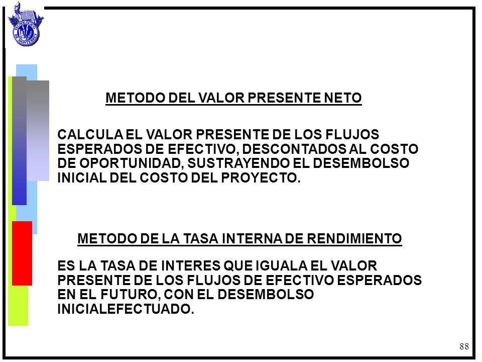 METODO DEL VALOR PRESENTE NETO