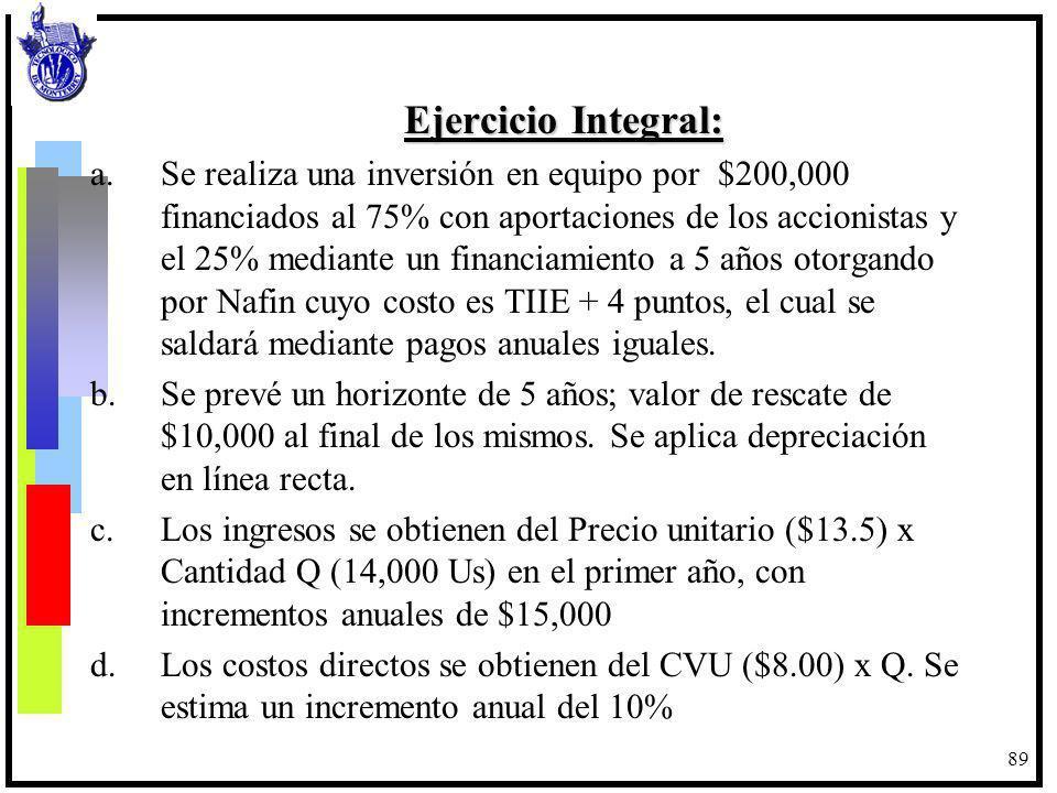 Ejercicio Integral: