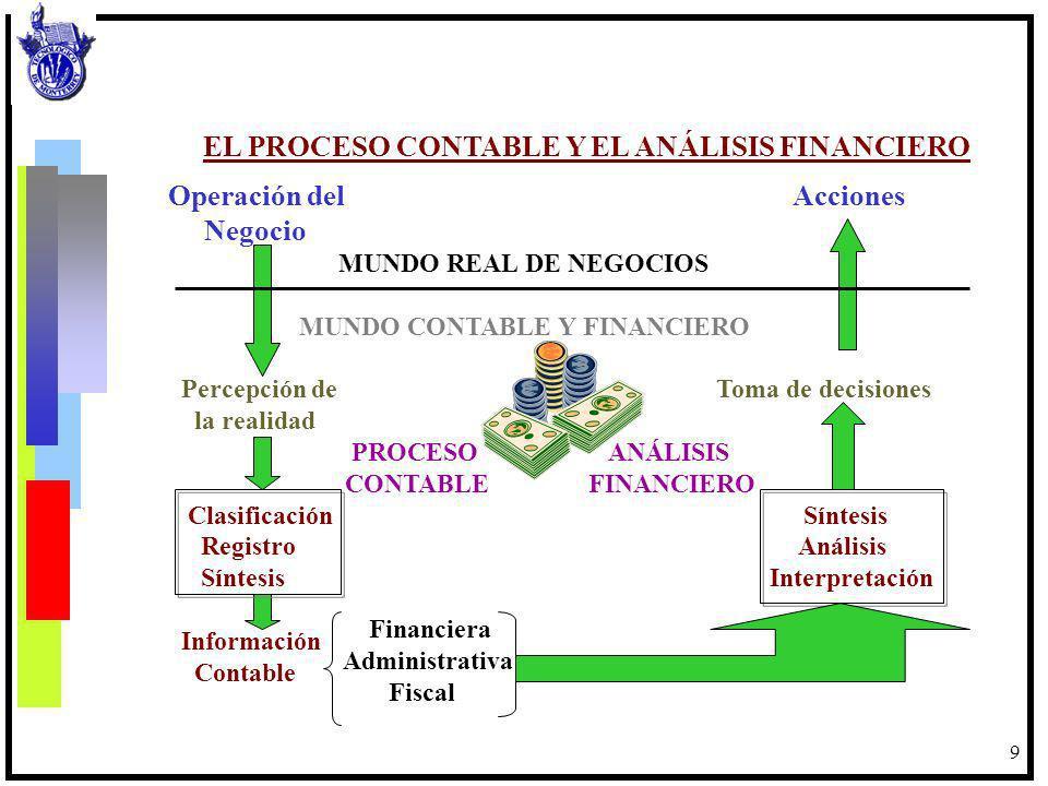 EL PROCESO CONTABLE Y EL ANÁLISIS FINANCIERO
