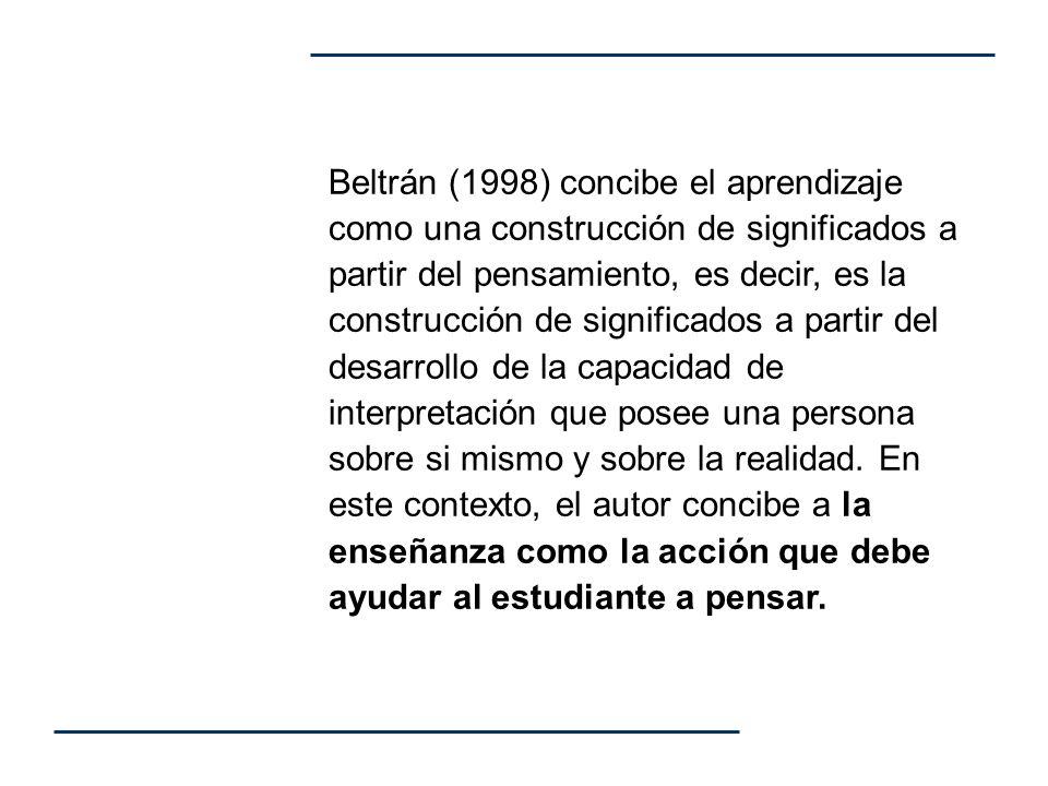 Beltrán (1998) concibe el aprendizaje como una construcción de significados a partir del pensamiento, es decir, es la construcción de significados a partir del desarrollo de la capacidad de interpretación que posee una persona sobre si mismo y sobre la realidad.