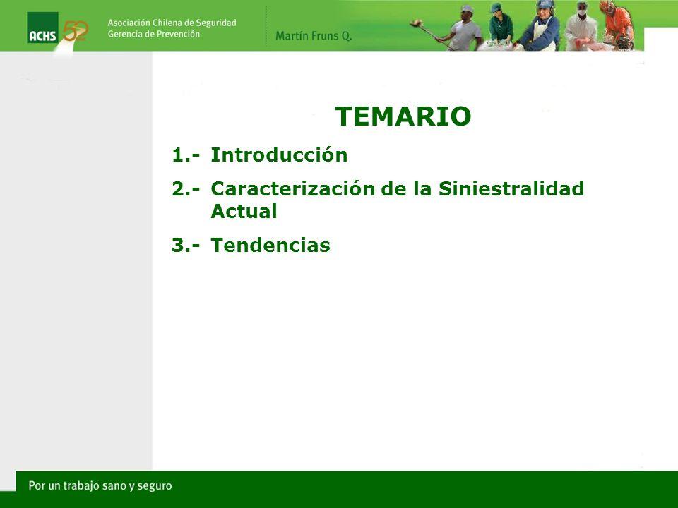TEMARIO 1.- Introducción