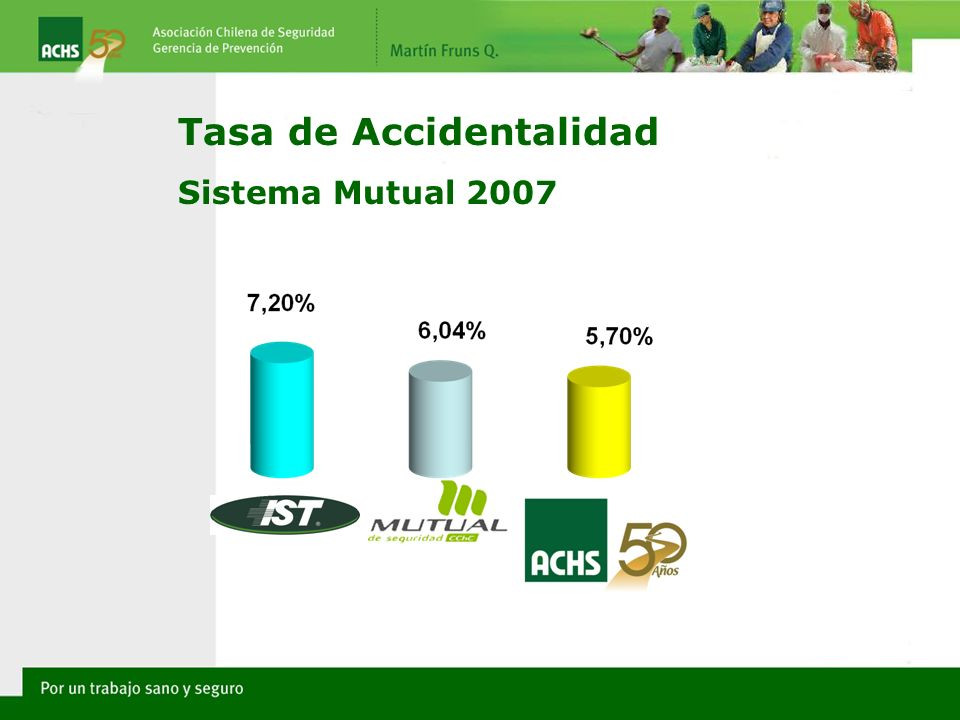 Tasa de Accidentalidad