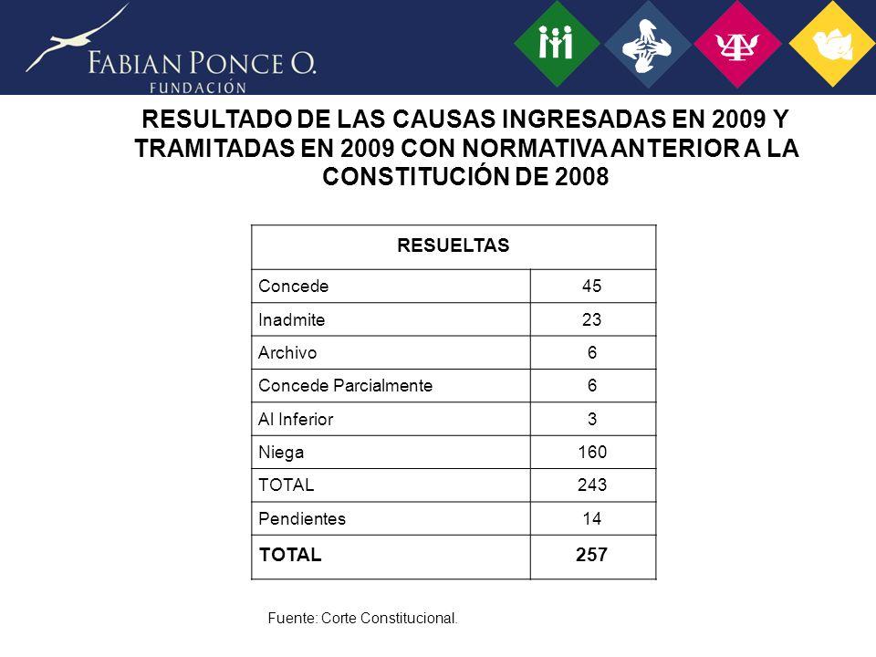 RESULTADO DE LAS CAUSAS INGRESADAS EN 2009 Y TRAMITADAS EN 2009 CON NORMATIVA ANTERIOR A LA CONSTITUCIÓN DE 2008