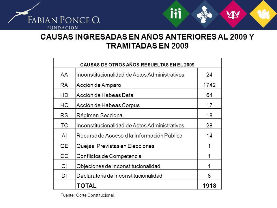 CAUSAS INGRESADAS EN AÑOS ANTERIORES AL 2009 Y TRAMITADAS EN 2009