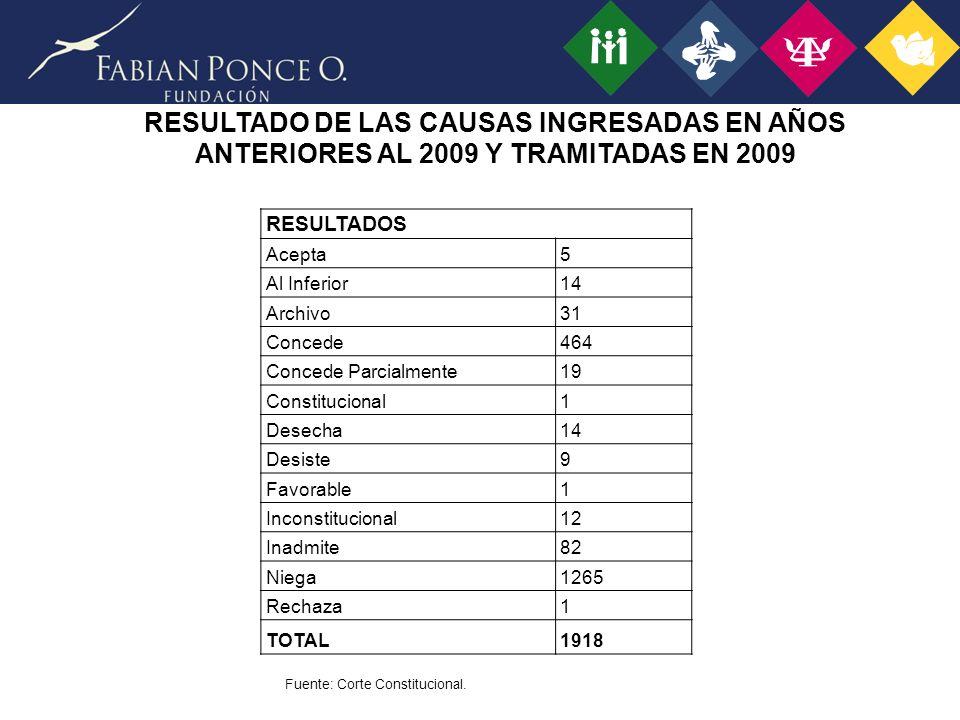 RESULTADO DE LAS CAUSAS INGRESADAS EN AÑOS ANTERIORES AL 2009 Y TRAMITADAS EN 2009