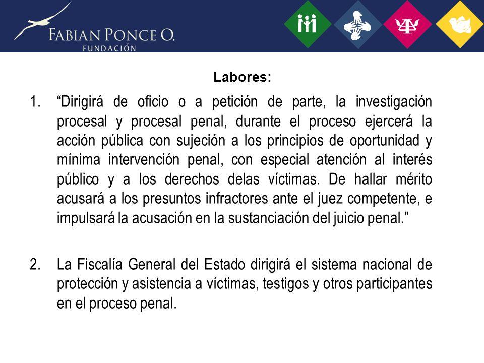 Labores: