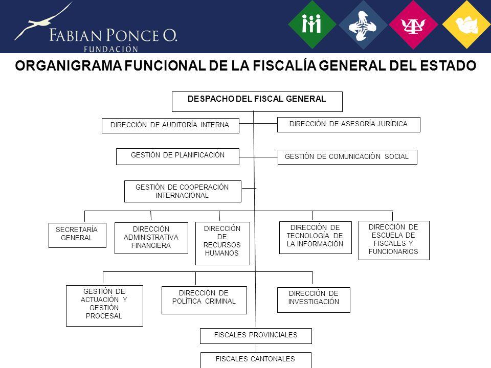 ORGANIGRAMA FUNCIONAL DE LA FISCALÍA GENERAL DEL ESTADO