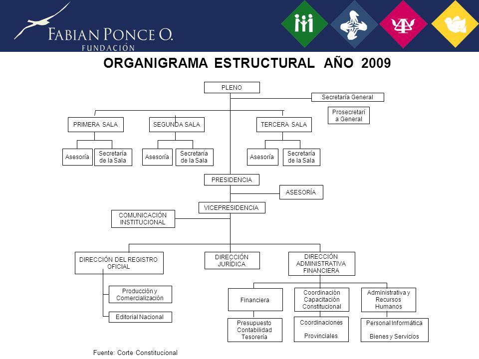 ORGANIGRAMA ESTRUCTURAL AÑO 2009