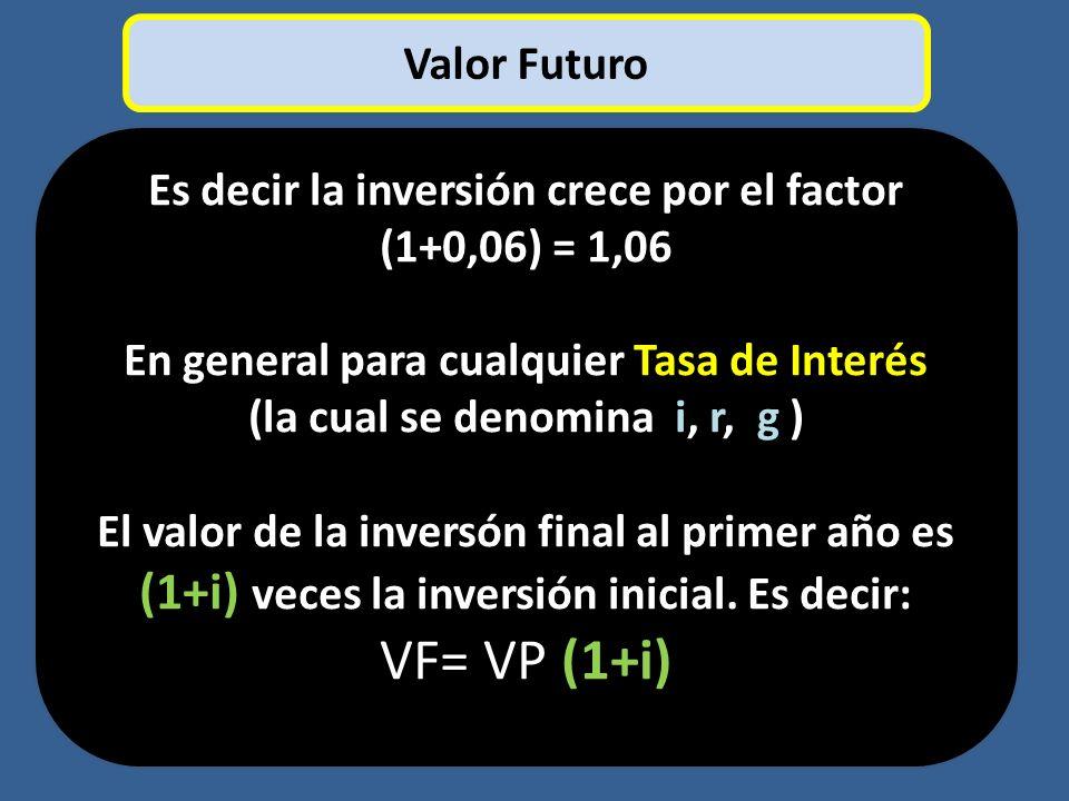 VF= VP (1+i) (1+i) veces la inversión inicial. Es decir: Valor Futuro