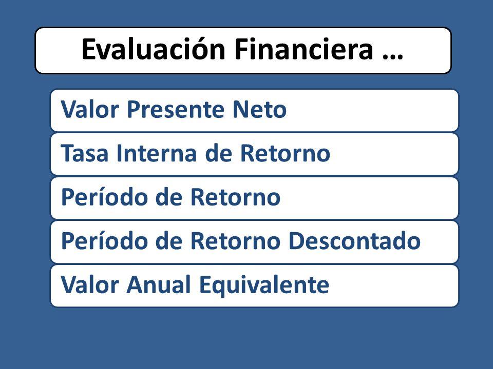Evaluación Financiera …