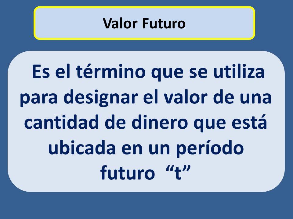 Valor Futuro Es el término que se utiliza para designar el valor de una cantidad de dinero que está ubicada en un período futuro t