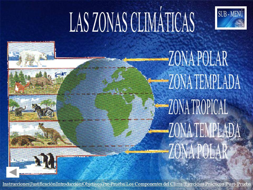 LAS ZONAS CLIMÁTICAS ZONA POLAR ZONA TEMPLADA ZONA TROPICAL