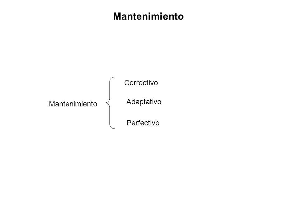 Mantenimiento Correctivo Adaptativo Mantenimiento Perfectivo