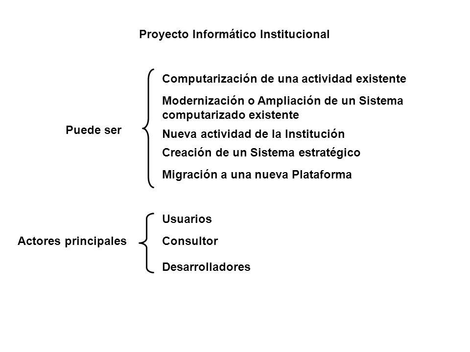 Proyecto Informático Institucional