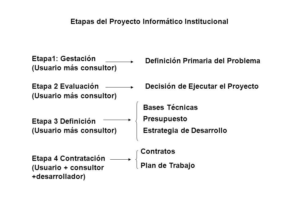 Etapas del Proyecto Informático Institucional