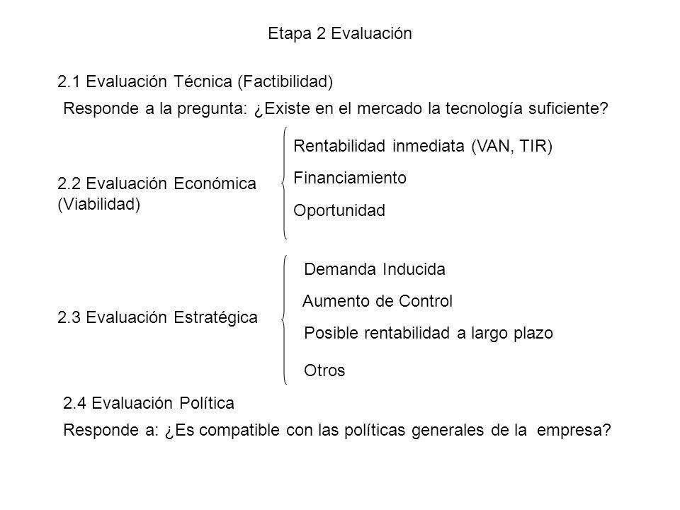 Etapa 2 Evaluación 2.1 Evaluación Técnica (Factibilidad) Responde a la pregunta: ¿Existe en el mercado la tecnología suficiente