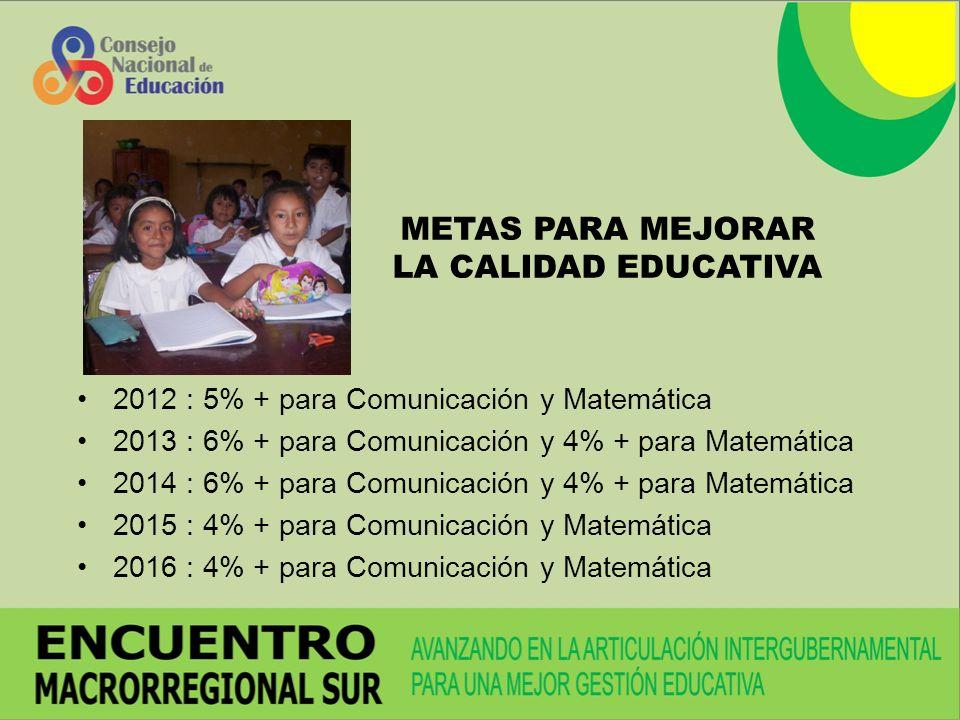 METAS PARA MEJORAR LA CALIDAD EDUCATIVA