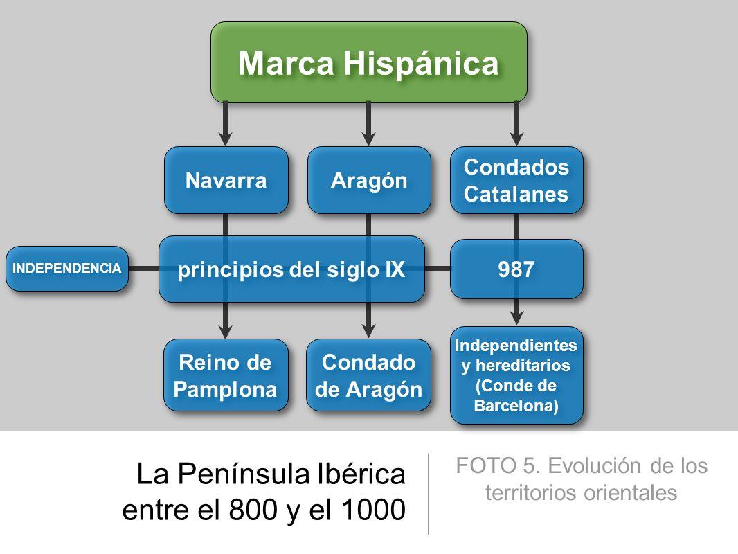 La Península Ibérica entre el 800 y el 1000