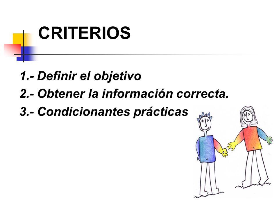 CRITERIOS 1.- Definir el objetivo 2.- Obtener la información correcta.