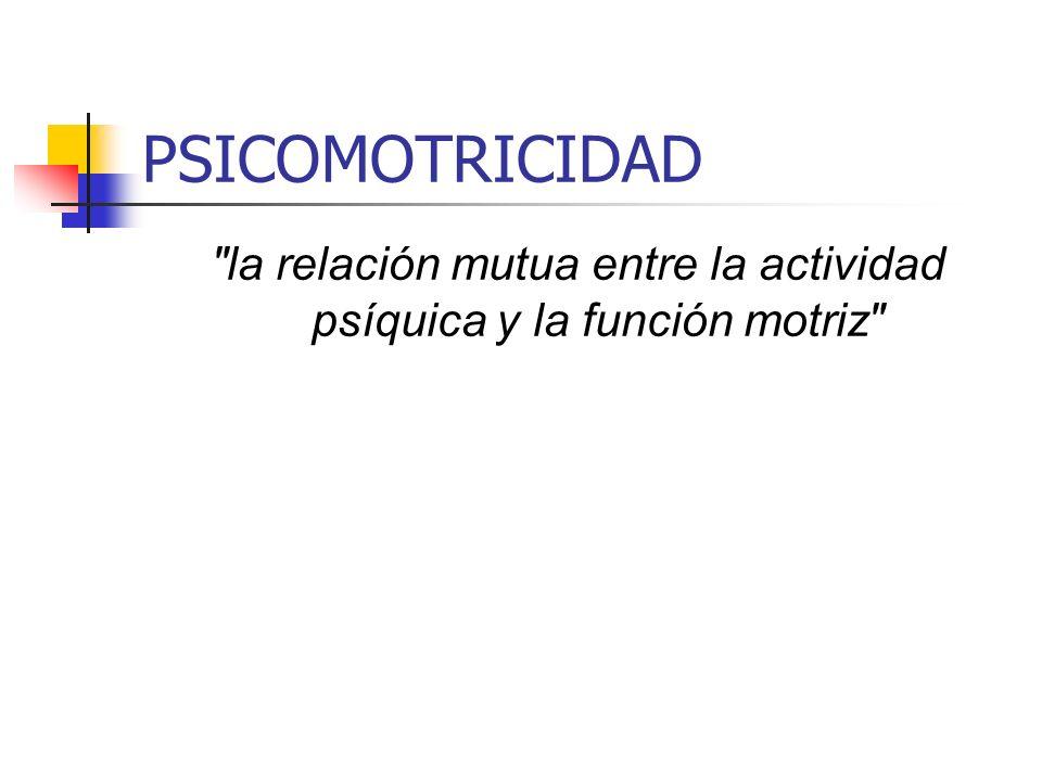 la relación mutua entre la actividad psíquica y la función motriz