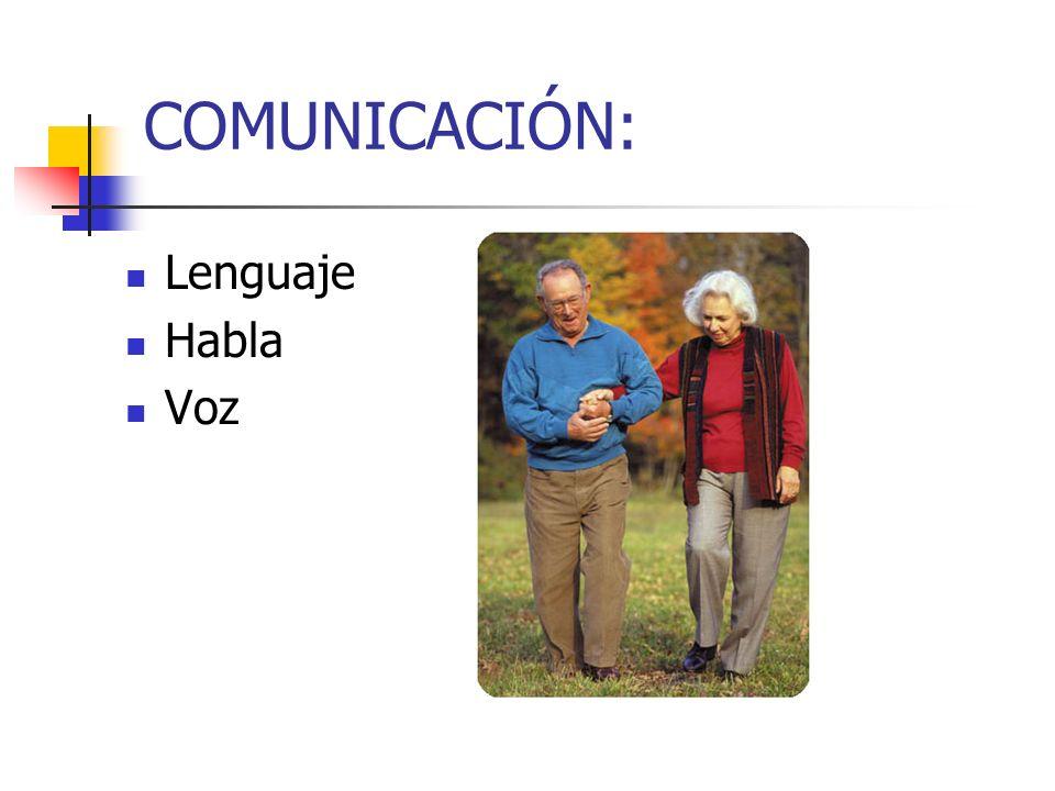 COMUNICACIÓN: Lenguaje Habla Voz
