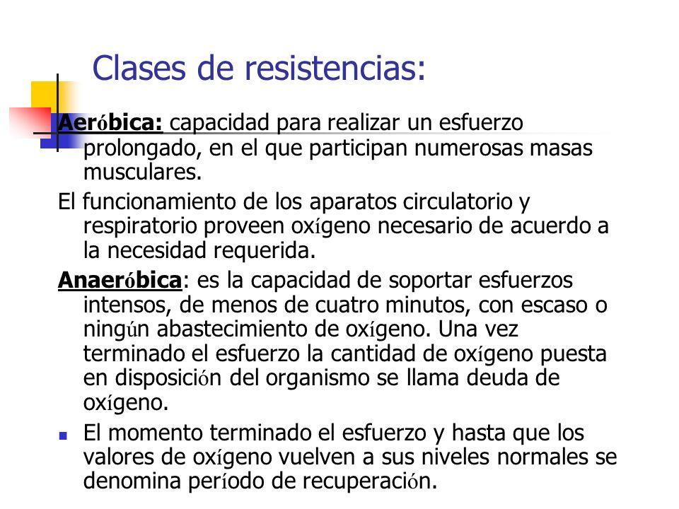 Clases de resistencias: