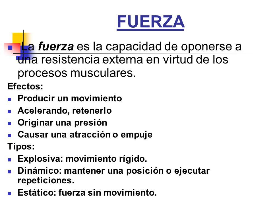 FUERZA La fuerza es la capacidad de oponerse a una resistencia externa en virtud de los procesos musculares.