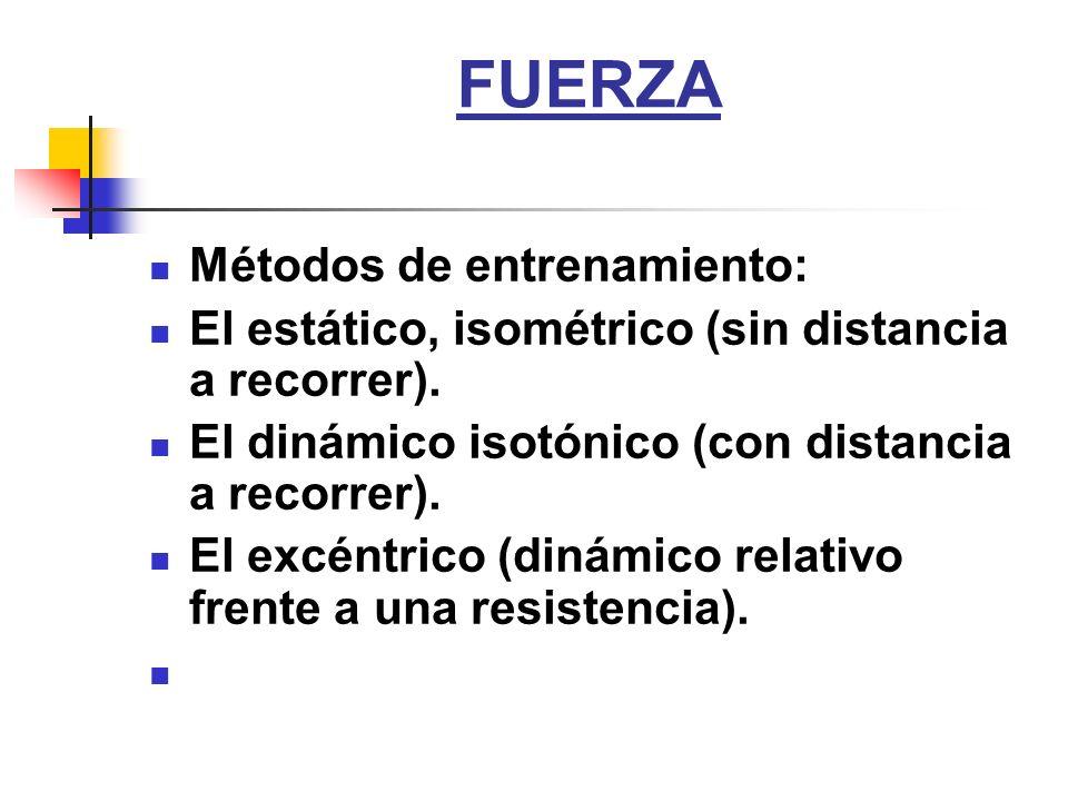 FUERZA Métodos de entrenamiento: