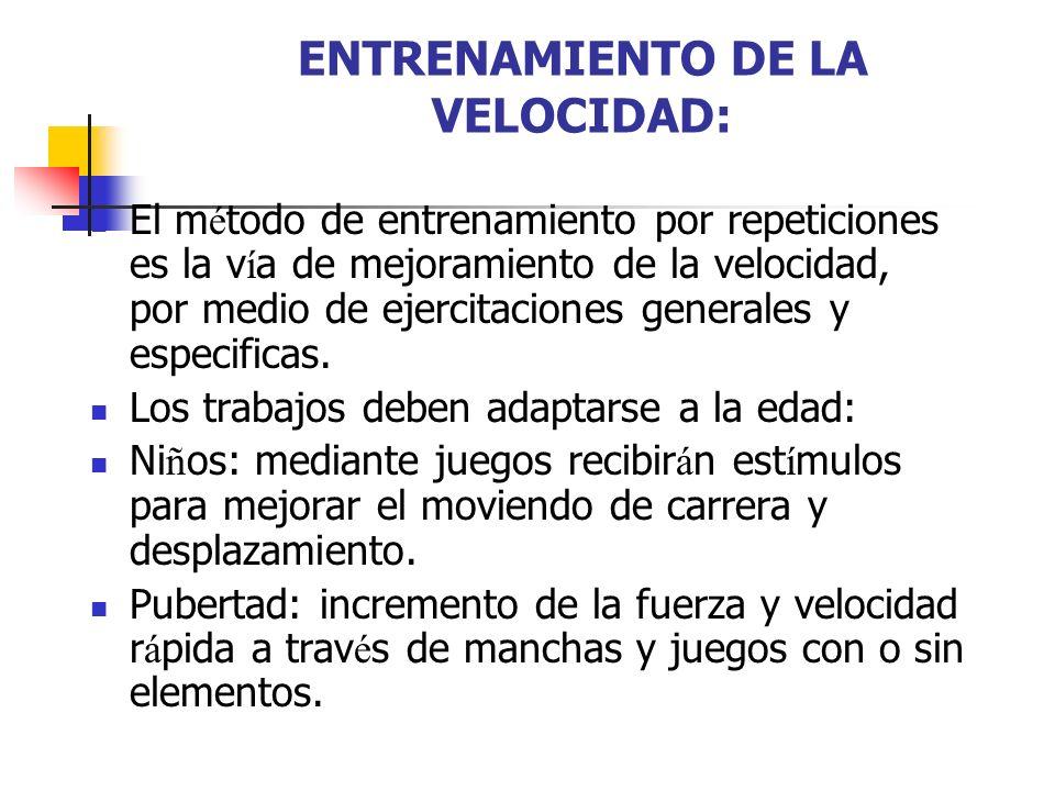 ENTRENAMIENTO DE LA VELOCIDAD: