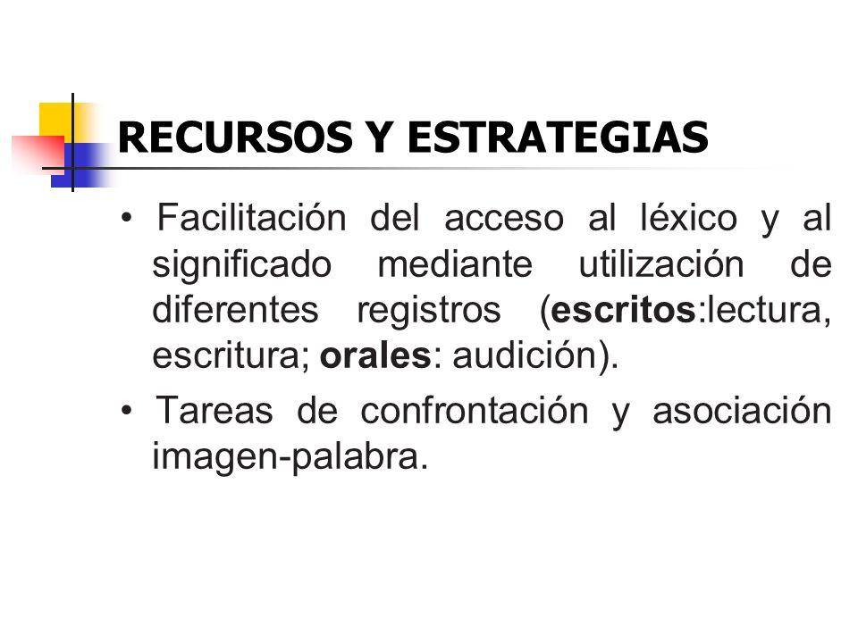 RECURSOS Y ESTRATEGIAS