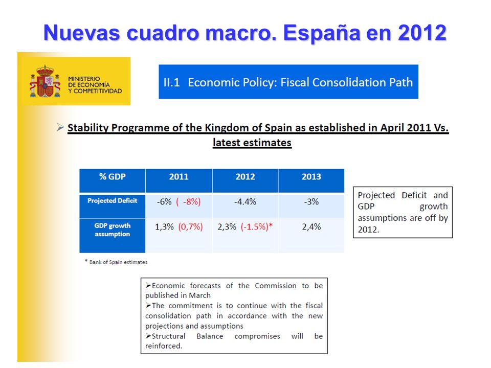 Nuevas cuadro macro. España en 2012