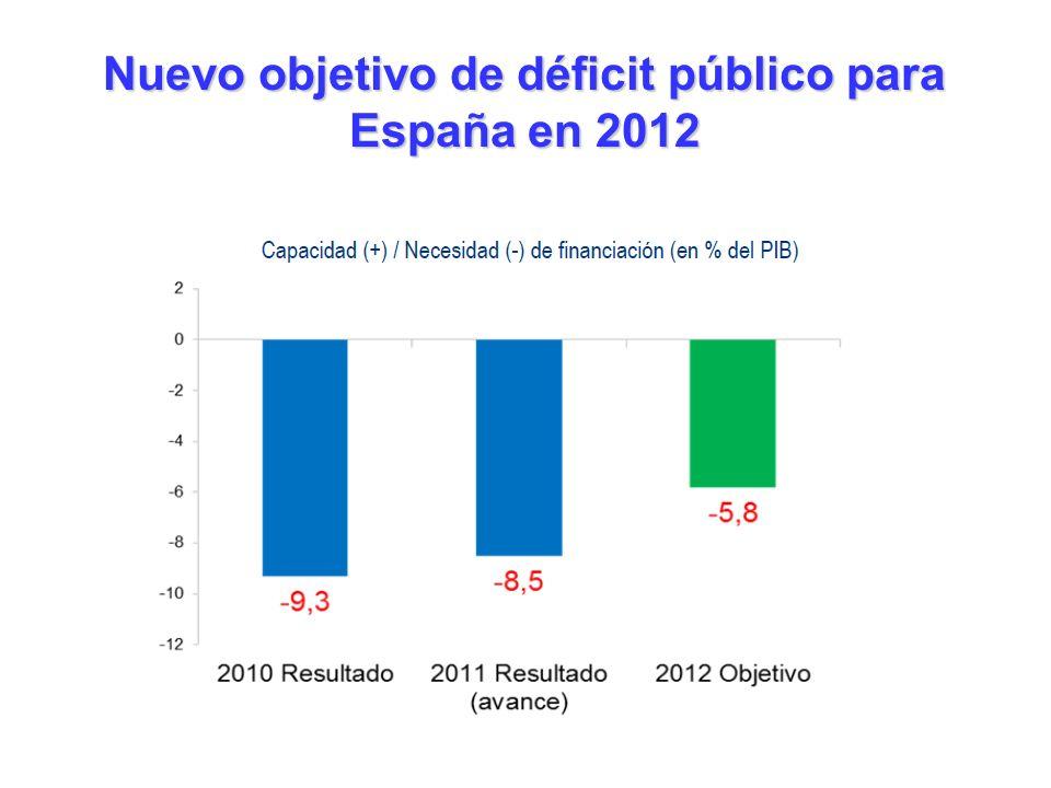 Nuevo objetivo de déficit público para España en 2012