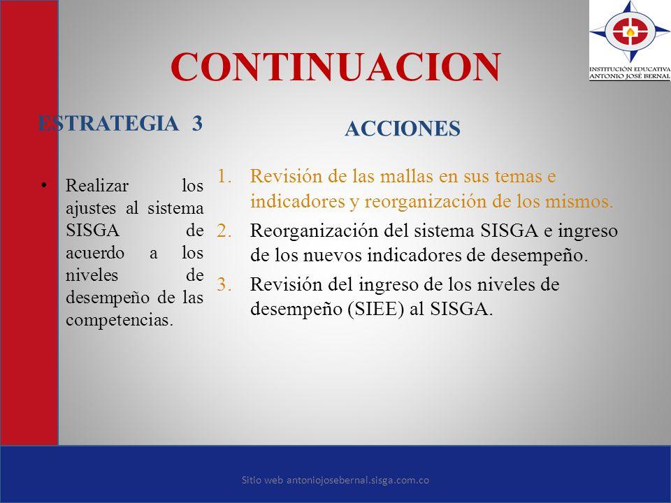 Sitio web antoniojosebernal.sisga.com.co