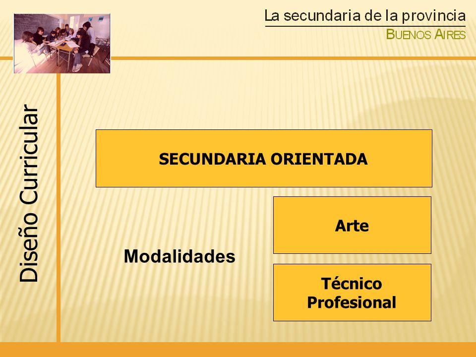 Diseño Curricular Modalidades SECUNDARIA ORIENTADA Arte Técnico