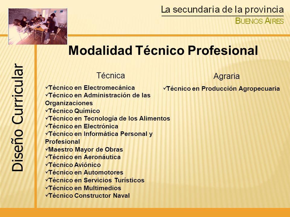 Modalidad Técnico Profesional