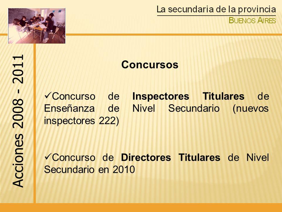 Concursos Concurso de Inspectores Titulares de Enseñanza de Nivel Secundario (nuevos inspectores 222)