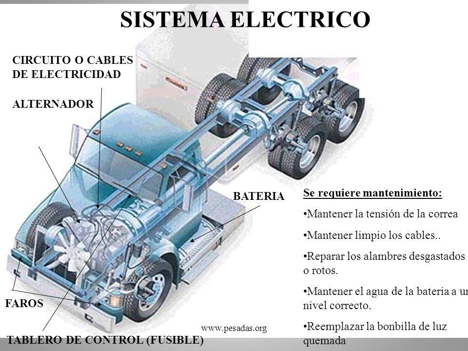 SISTEMA ELECTRICO CIRCUITO O CABLES DE ELECTRICIDAD ALTERNADOR