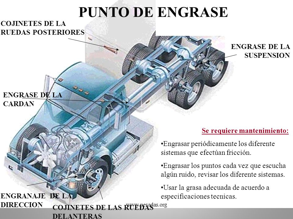 PUNTO DE ENGRASE COJINETES DE LA RUEDAS POSTERIORES