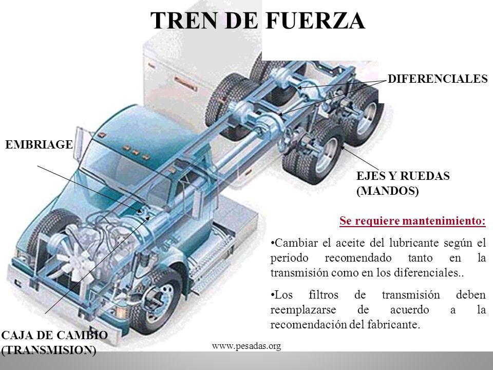 TREN DE FUERZA DIFERENCIALES EMBRIAGE EJES Y RUEDAS (MANDOS)