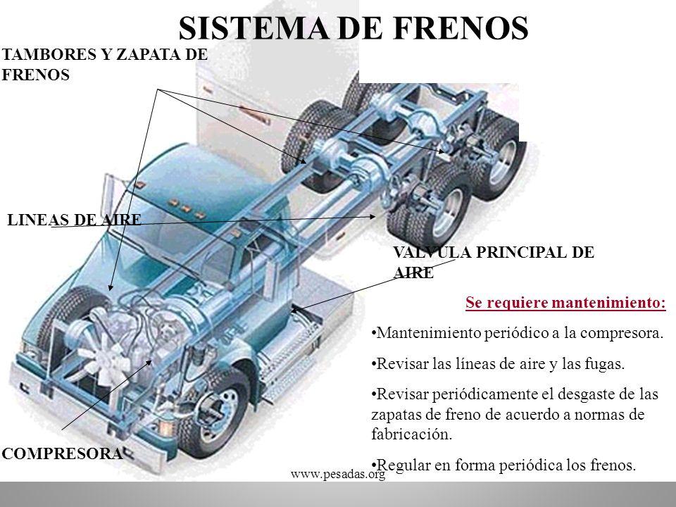 SISTEMA DE FRENOS TAMBORES Y ZAPATA DE FRENOS LINEAS DE AIRE