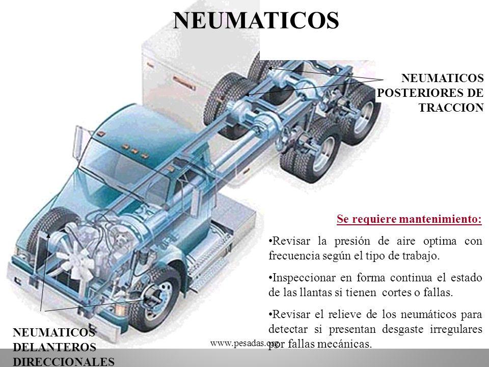 NEUMATICOS NEUMATICOS POSTERIORES DE TRACCION