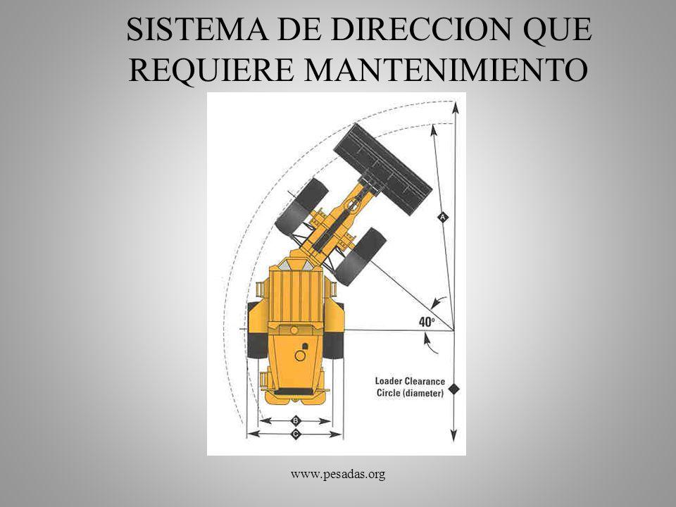 SISTEMA DE DIRECCION QUE REQUIERE MANTENIMIENTO