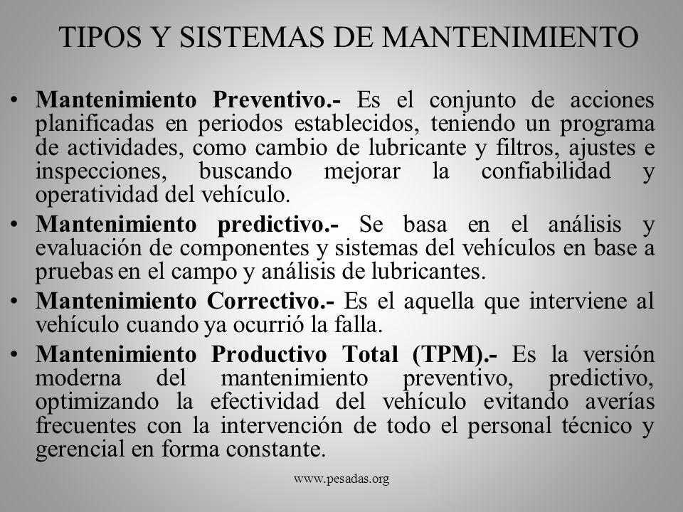 TIPOS Y SISTEMAS DE MANTENIMIENTO