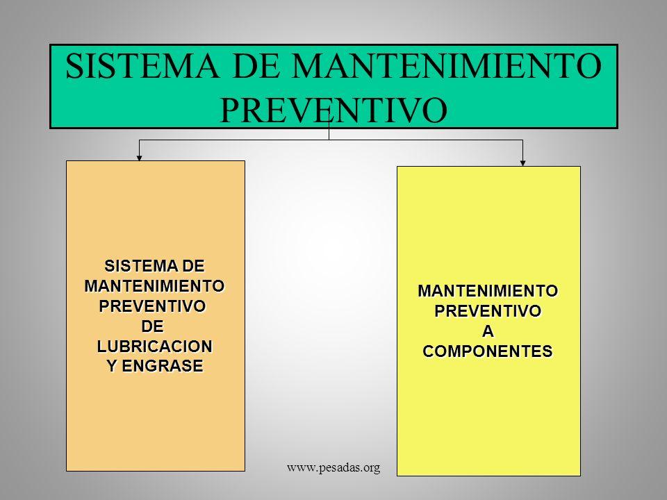 SISTEMA DE MANTENIMIENTO PREVENTIVO