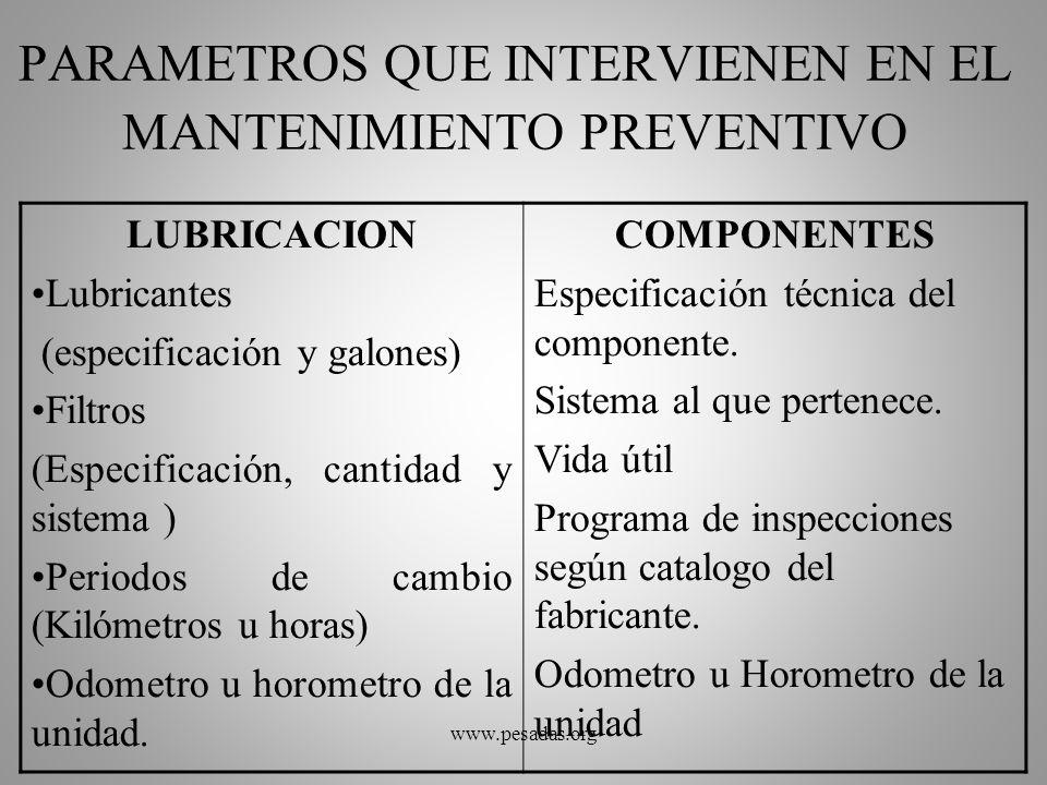 PARAMETROS QUE INTERVIENEN EN EL MANTENIMIENTO PREVENTIVO
