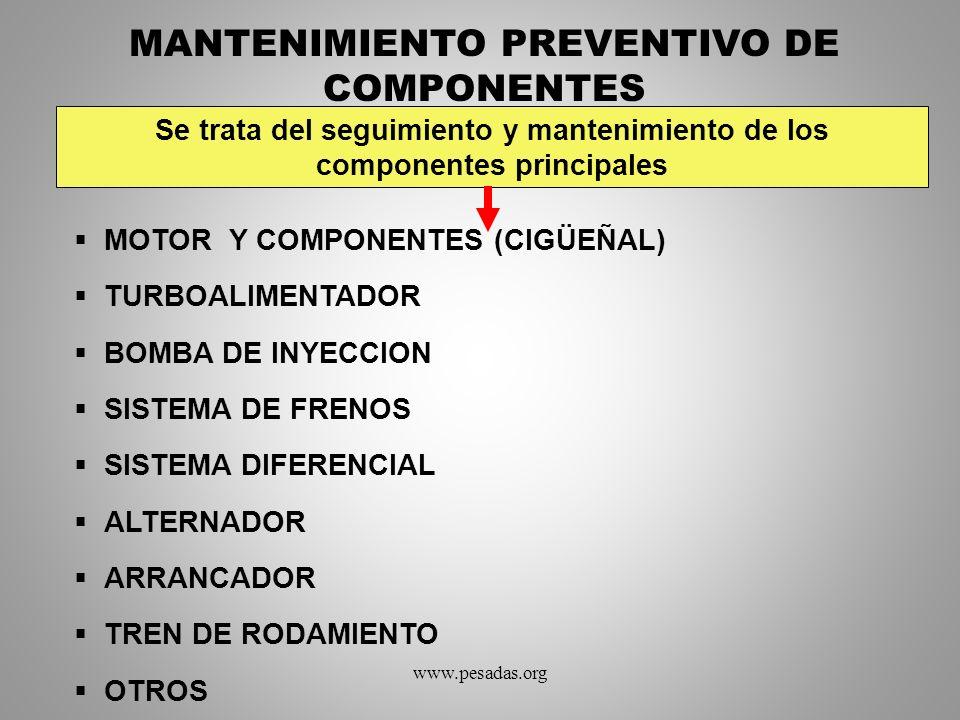 MANTENIMIENTO PREVENTIVO DE COMPONENTES