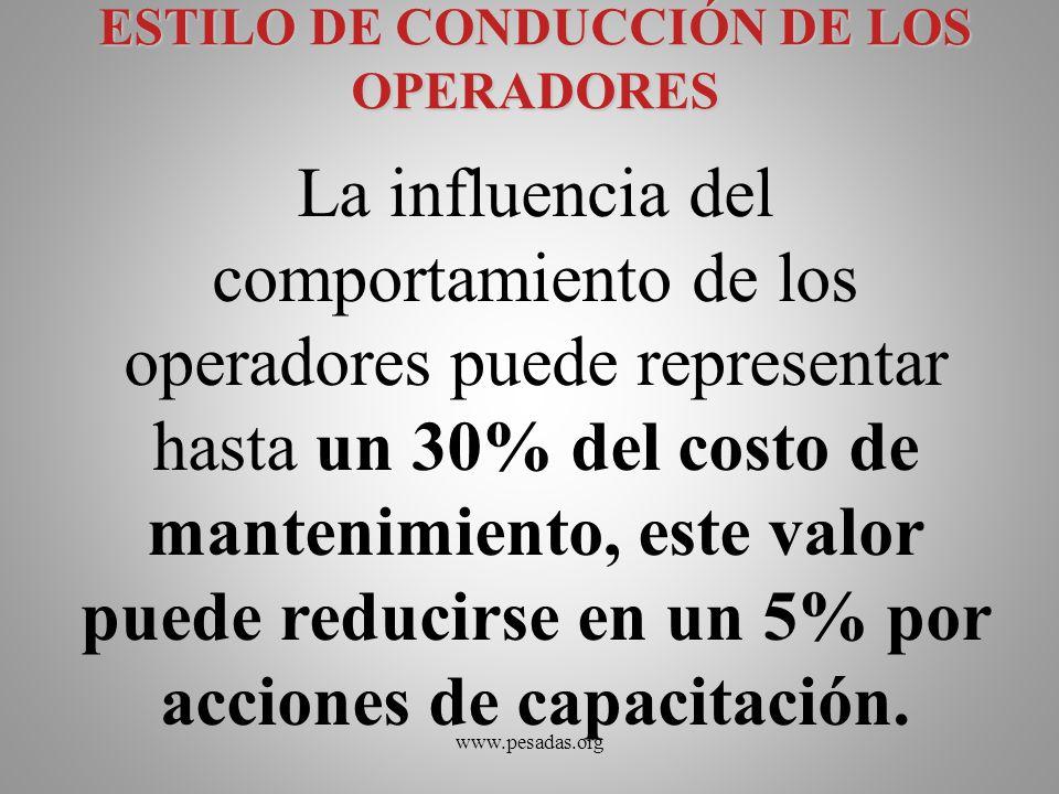ESTILO DE CONDUCCIÓN DE LOS OPERADORES